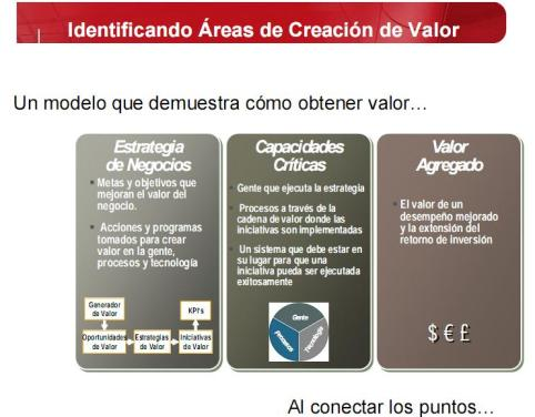Identificando Areas