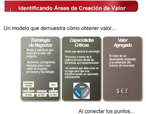 Identificando Areas